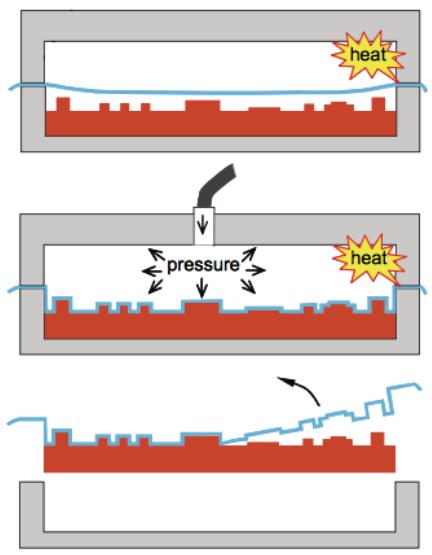 blow-molding-microfabrication-method-principle