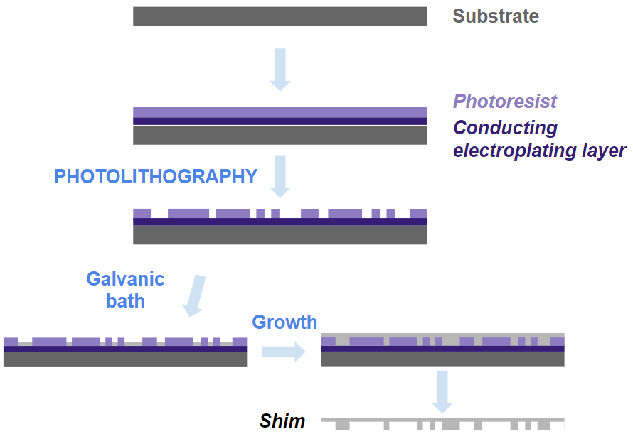 electroplating-technique-microfabrication-photolithography