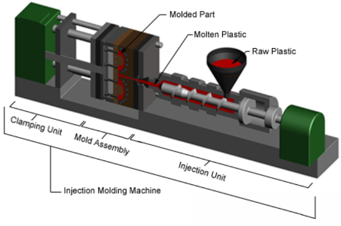 injection-molding-microfabrication-method-principle